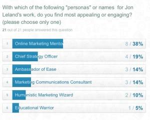 JL personnas survey result