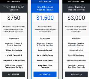 Squarespace vs WordPress Project Comparison Chart